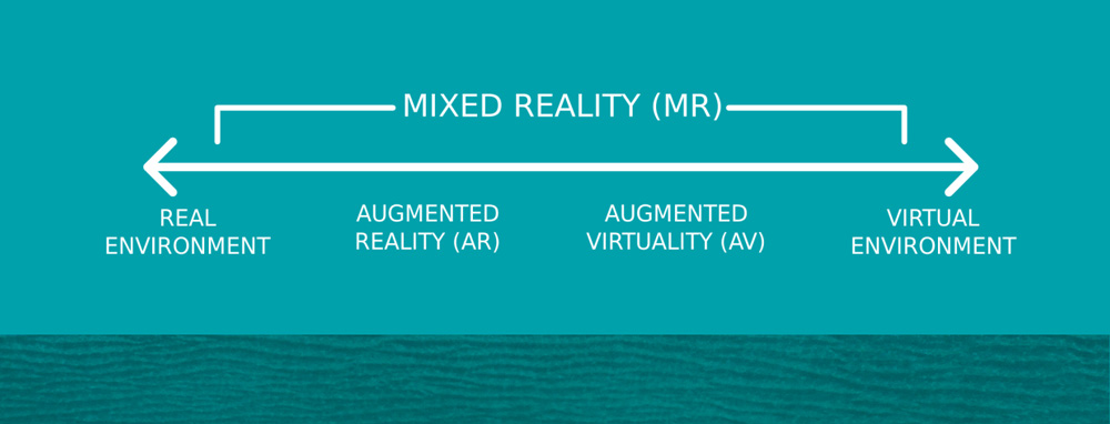 The Future of VR Video in Mixed Reality